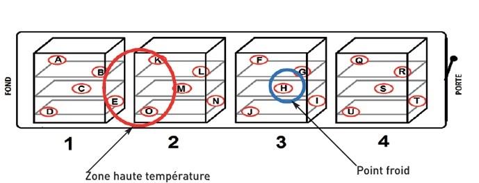 Visuel cartographie autoclave2