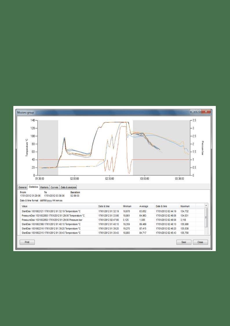image de courbes du logiciel TS Manager
