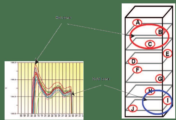 schema cartographie thermique en anglais